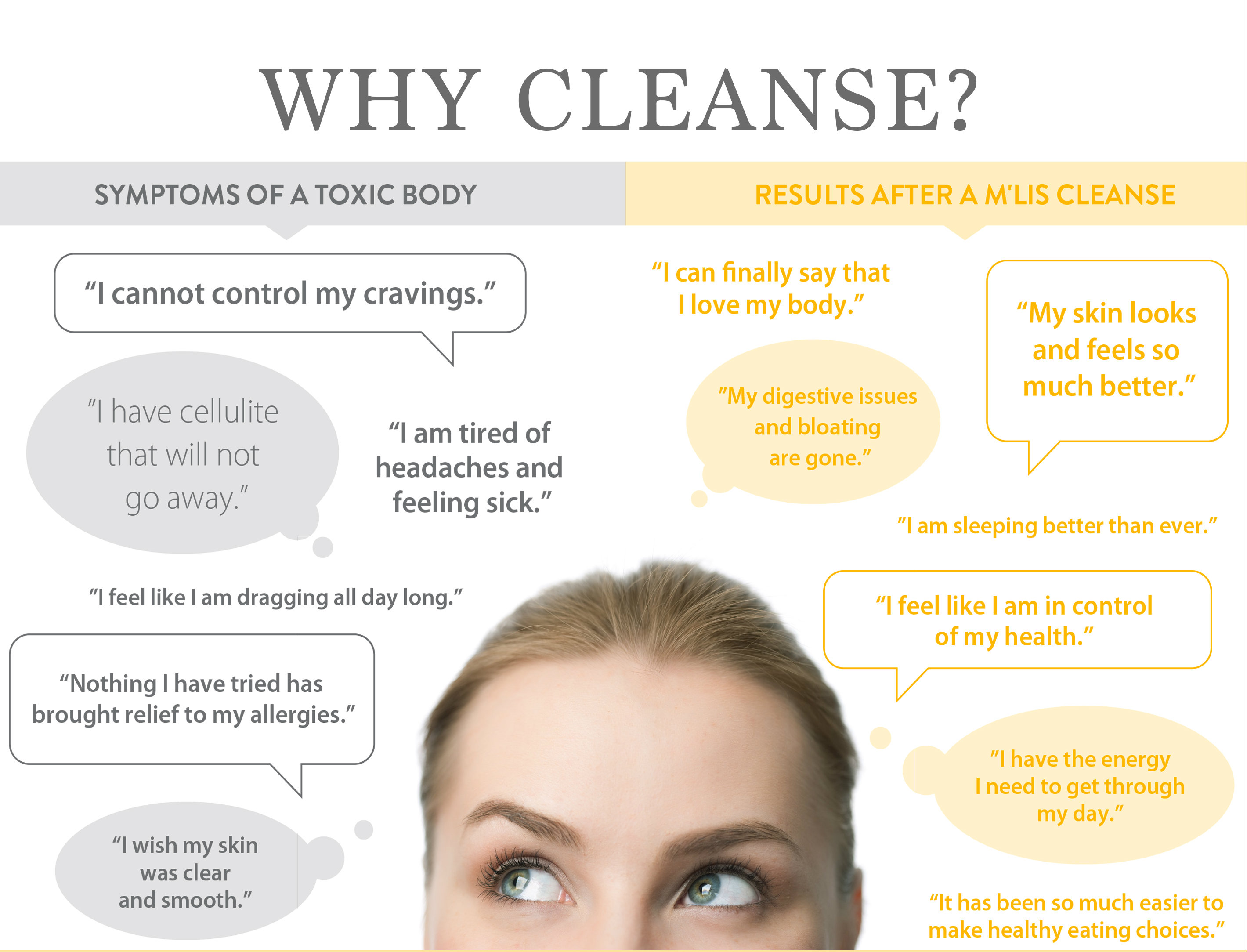 Why You Need To Cleanse